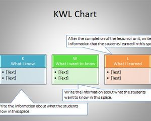 Gratis KWL Chart PowerPoint Template