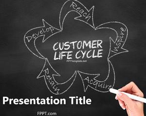 Lee más sobre el artículo Plantilla de PowerPoint de Ciclo de Vida del Cliente de Chalkboard Gratis