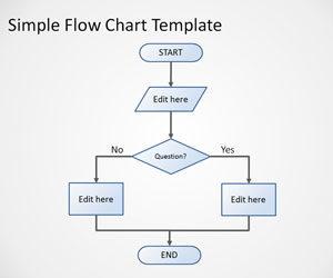 Diagrama de flujo libre Plantilla de PowerPoint