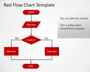 Diagrama de Flujo Rojo Simple y Gratis Plantilla de PowerPoint