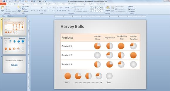 Harvey Balls en PowerPoint[Actualizado en 2018]