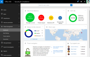Office 365 Threat Intelligence protege a las empresas de la violación de datos